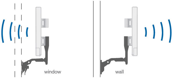 NanoStation can be easily fitted on a window or wall.