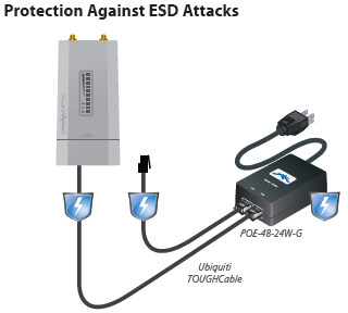 Protection Against ESD Attacks
