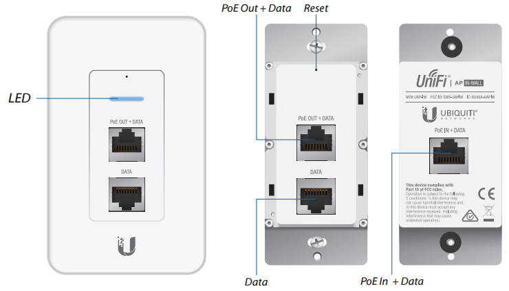 UniFi AP In-Wall Specification