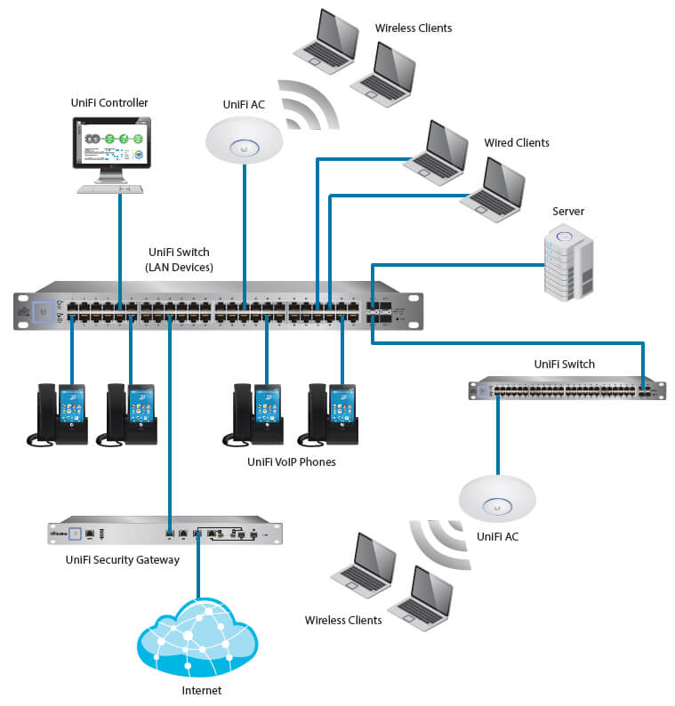 ubiquiti wiring diagram wiring diagram db Argo Wiring Diagram