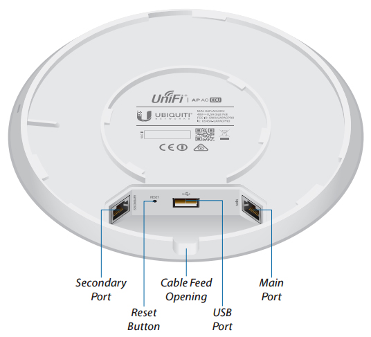 Ubiquiti Unifi Access Point Ac Edu Netwifiworks Com