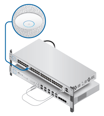 Ubiquiti UniFi Access Point AC HD | NetWifiWorks com