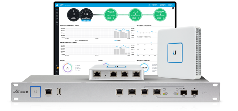 Ubiquiti UniFi Security Gateway | NetWifiWorks com