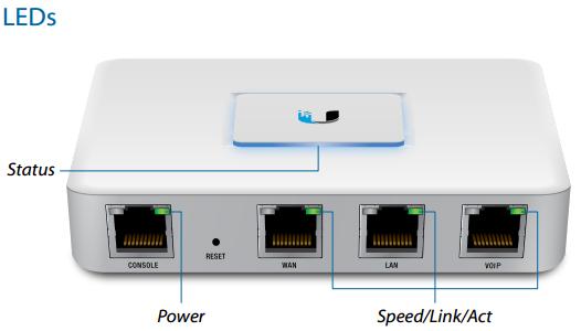 Ubiquiti Unifi Security Gateway Netwifiworks Com