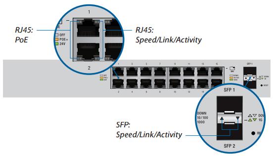 Ubiquiti UniFi Switch 16 | NetWifiWorks com
