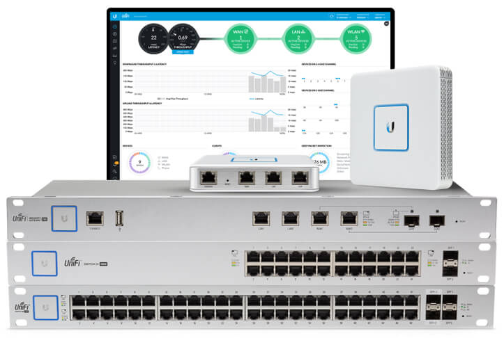 UniFi Switching &Routing | NetWifiWorks com