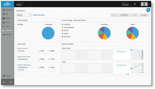 Ubiquiti UniFi Access Point Outdoor+ | NetWifiWorks com