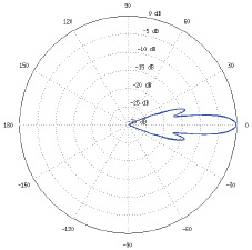 AF-3G26-S45 Azimuth, 3550 MHz