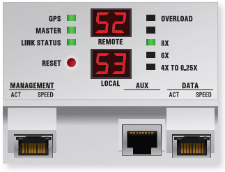 Radio Alignment Display