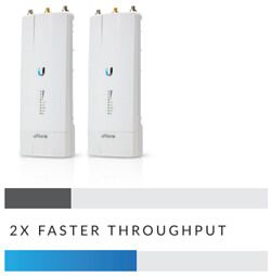 AF-MPx4 2x Faster Throughput