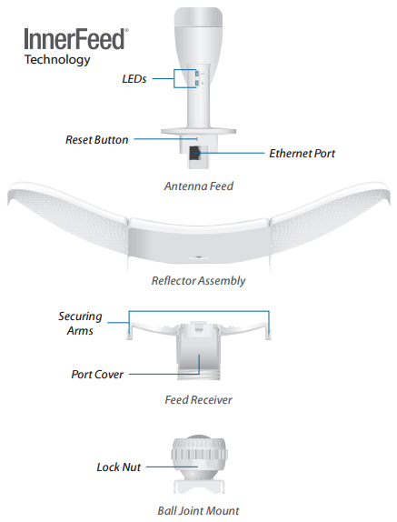 LiteBeam ac Diagram