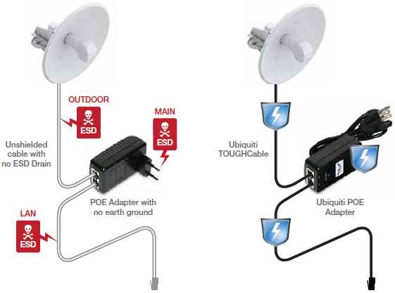 Ubiquiti    NanoBridge M2 and M5 Series   NetWifiWorks