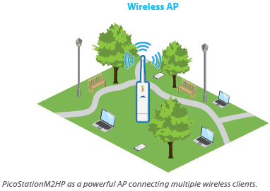 PicoStationM2HP as a powerful AP connecting multiple wireless clients.
