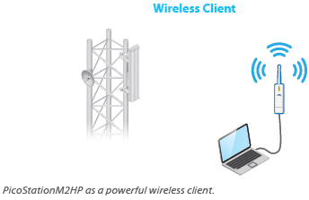 PicoStationM2HP as a powerful wireless client.