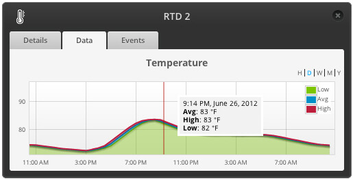 The Temperature Sensor is managed and monitored from the mFi Controller software.